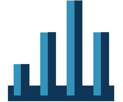 bar-graph-2